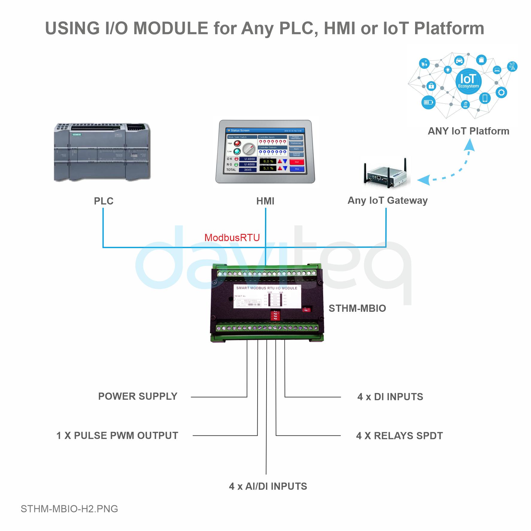 STHM-MBIO-H2.png
