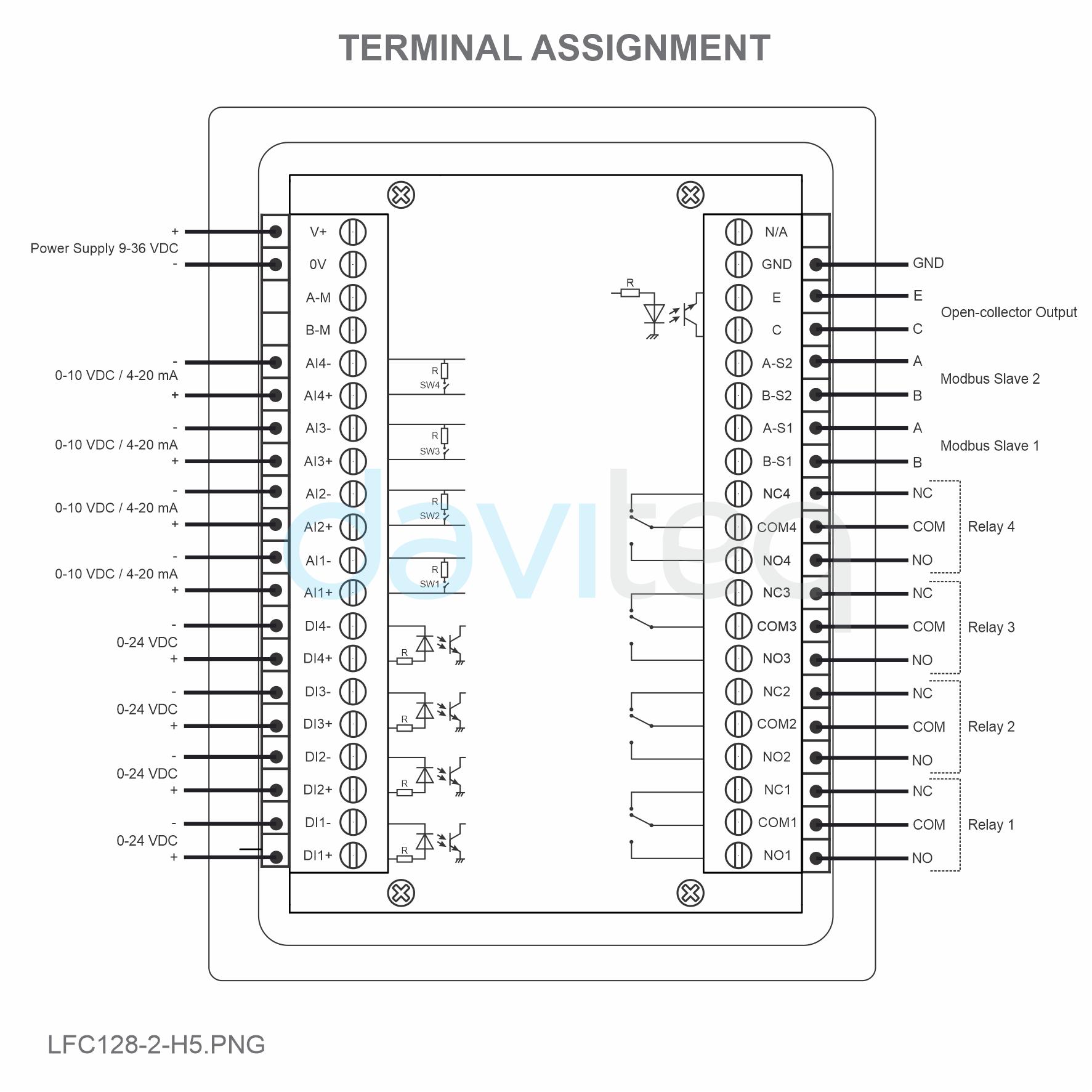 LFC128-2-H5.png